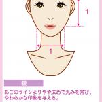 万能すぎて選べない!理想的な顔型「卵型」におすすめの髪型5選