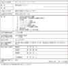 【訂正有】airの木村直人氏がついに起業!シェアサロン開業か?→開業しない。登記簿から事業内容を確認してみた。